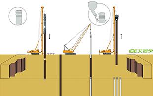 混凝土预制桩预埋工法之荷兰应用: 冲击振动组合法打桩 – 无需进行桩的顶部切除